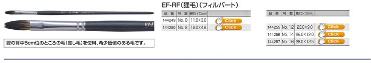 EF-RF(狸毛) (フィルバート)