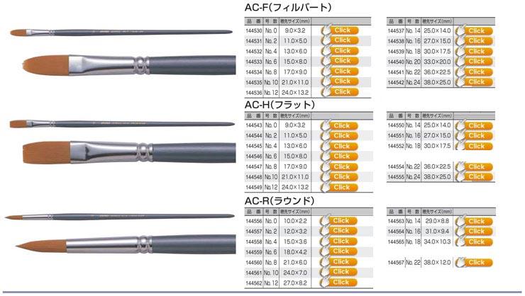 AC-F(フィルバート) AC-H(フラット) AC-R(ラウンド)
