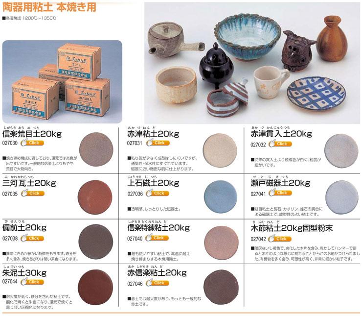 陶器用粘土 本焼き用