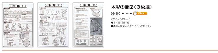 木彫の掛図(3枚組)
