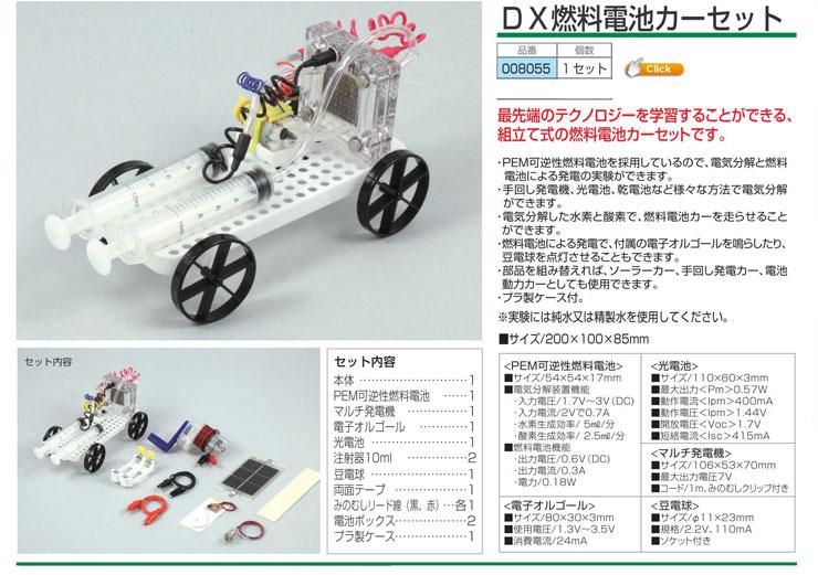 DX燃料電池カーセット