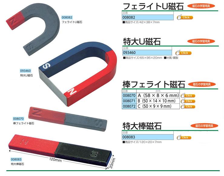 磁界・コイル|物理 【 理科教材...