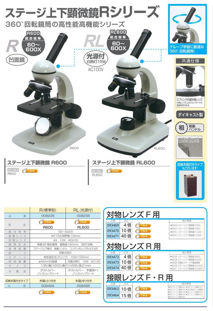ステージ上下顕微鏡R600|ステージ上下顕微鏡RL600|ステージ上下顕微鏡R600木箱小付|ステージ上下顕微鏡RL600木箱中付|対物レンズ4倍(F用)|対物レンズ10倍(F用)|対物レンズ40倍(F用)|対物レンズ4倍(R用)|対物レンズ10倍(R用)|対物レンズ40倍(R用)|接眼レンズ10倍(F,R用)