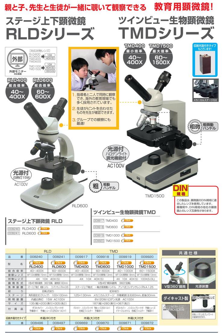 ステージ上下顕微鏡RLD400