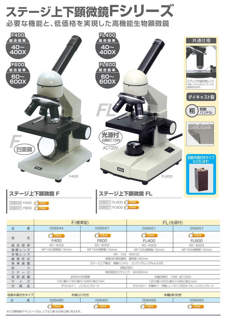 ステージ上下顕微鏡 F400|ステージ上下顕微鏡 F600|ステージ上下顕微鏡 FL600木箱中付|ステージ上下顕微鏡 FL400木箱中付|ステージ上下顕微鏡 F600木箱小付|ステージ上下顕微鏡 F400木箱小付