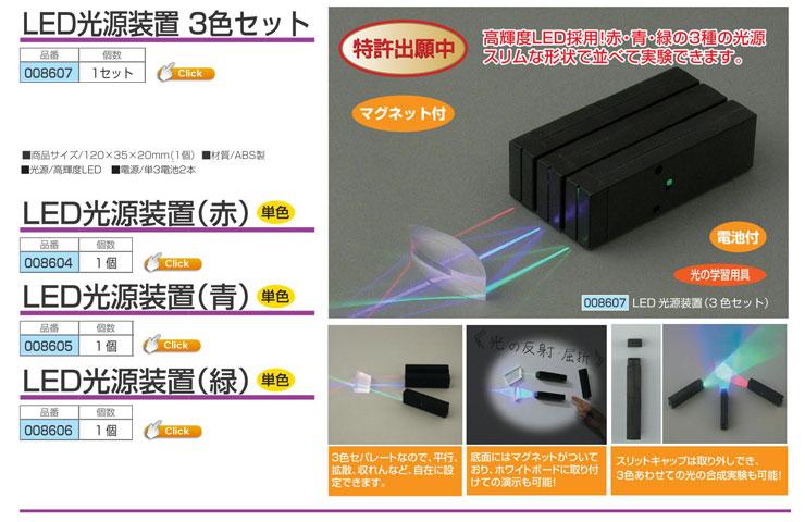 LED光源装置