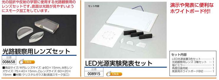 光路観察用レンズセット・LED光源実験発表セット