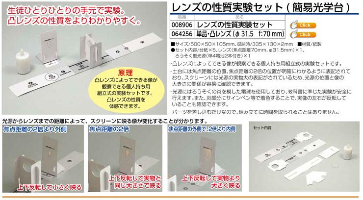 レンズの性質実験セット(簡易光学台)・凸レンズφ31.5mm f=65mm