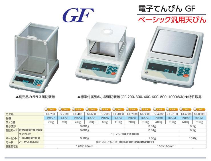 電子てんびん GF-200|GF-300|GF-400|GF-600|GF-800|GF-1000|GF-2000|GF-3000|GF-4000|GF-6100|GF-6000|GF-8000
