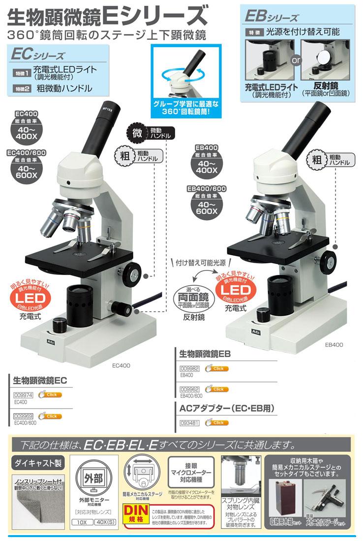 生物顕微鏡EC400